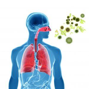 通鼻子(ENT的局部治療)是否有效?